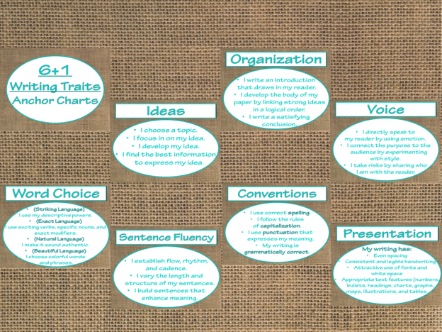 6+1 Anchor Charts Burlap Turquoise AD PNG