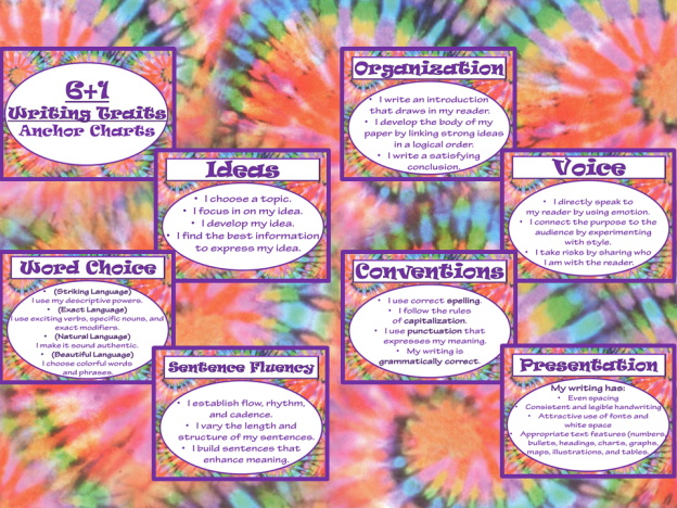 6+1 Anchor Charts Tie Dye AD PNG
